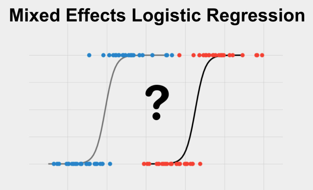 Mixed effects logistic regression is a statistical method used to predict a binary variable with one or more other variables with repeated measures.