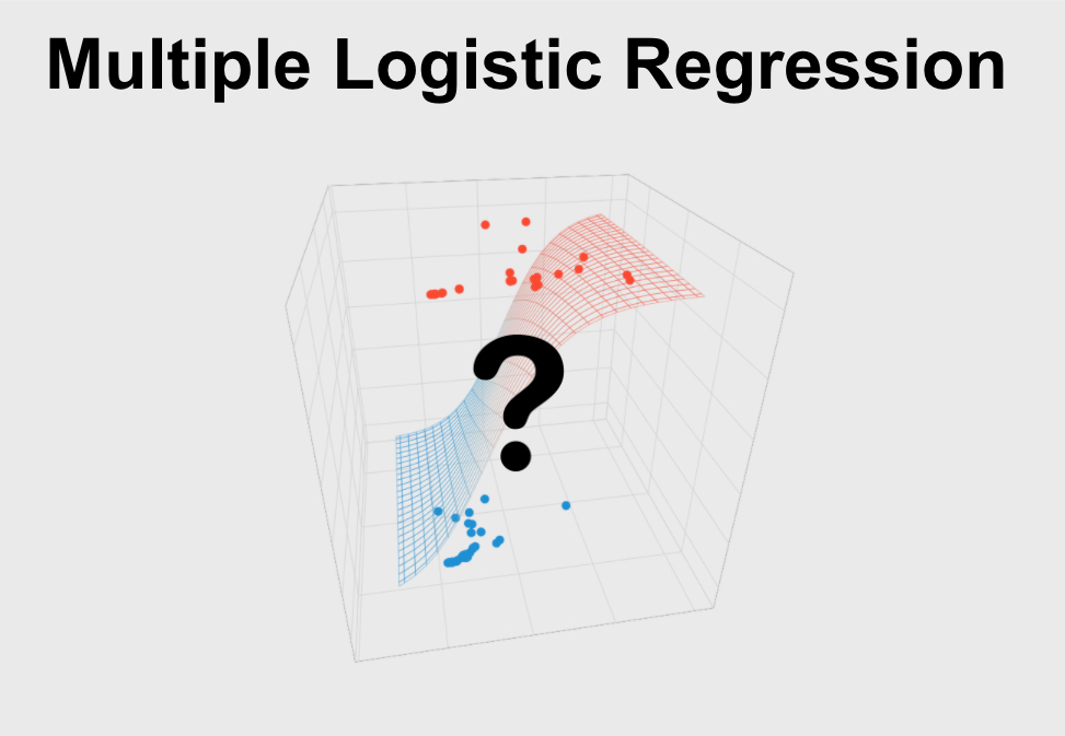 Multiple Logistic Regression is a statistical test used to predict a single binary variable using one or more other variables.