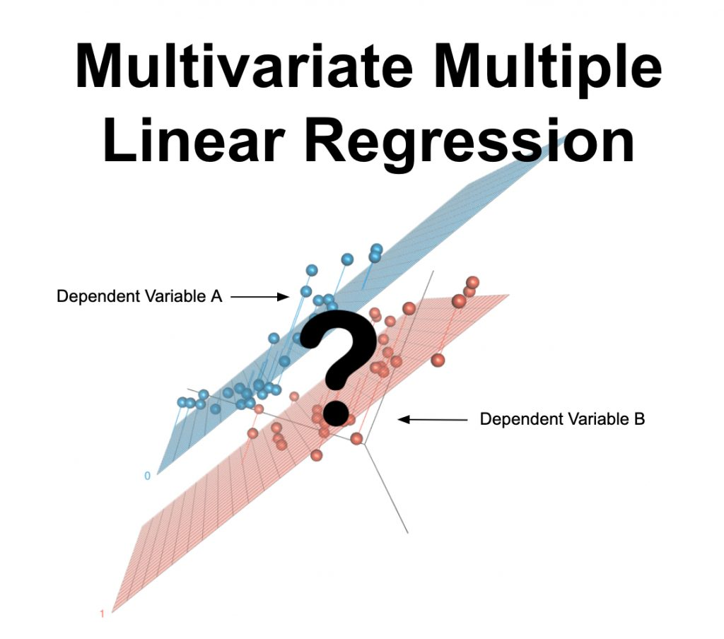 Multivariate multiple linear regression is a statistical method used to predict one or more dependent variables using one or more independent variables.